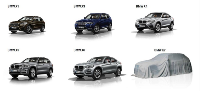 Тизер BMW X7 2019 G07